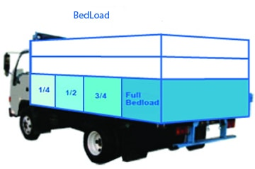 Truck bed load image