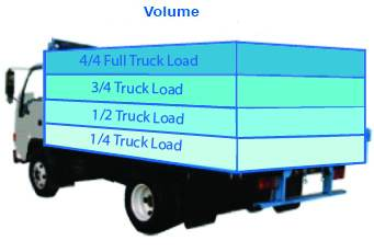 truck load image